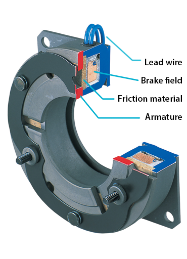Volt Png >> Electromagnetic Brakes - How they work